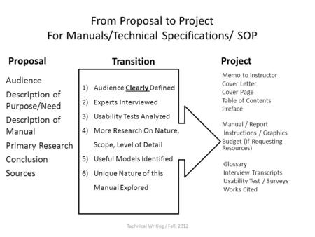 From Proposal to Project For Manuals/Technical Specifications/ SOP Proposal Audience Description of Purpose/Need Description of Manual Primary Research.