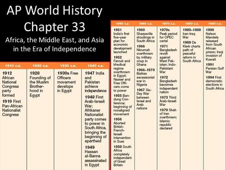 AP World History Chapter 33 Africa, the Middle East, and Asia in the Era of Independence.