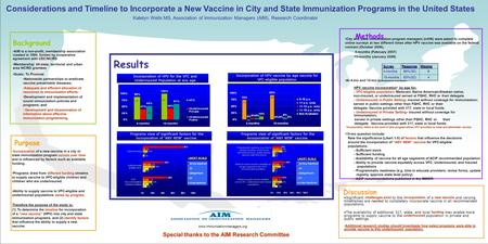 Kindergarten Considerations and Timeline to Incorporate a New Vaccine in City and State Immunization Programs in the United States Katelyn Wells MS, Association.