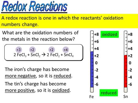 A redox reaction is one in which the reactants' oxidation numbers change. What are the oxidation numbers of the metals in the reaction below? +3+2 +4 The.