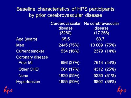Baseline characteristics of HPS participants by prior cerebrovascular disease.