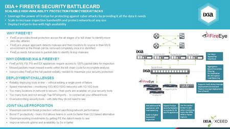 IXIA + FIREEYE SECURITY BATTLECARD SCALABLE HIGH AVAILABILITY PROTECTION FROM CYBER ATTACKS WHY COMBINE IXIA & FIREEYE? FireEye NX, FX, PX and EX appliances.
