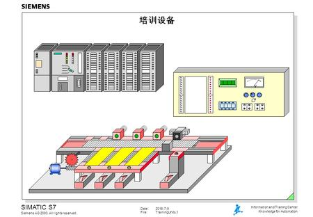 Date:2016-7-9 File:TrainingUnits.1 SIMATIC S7 Siemens AG 2003. All rights reserved. Information and Training Center Knowledge for Automation 培训设备 V.