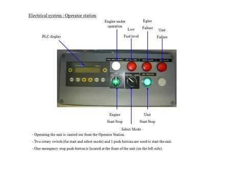 Electrical system : Operator station PLC display Engine under operation - Operating the unit is carried out from the Operator Station. - Two rotary switch.