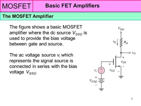 1 Basic FET Amplifiers MOSFET The MOSFET Amplifier The figure shows a basic MOSFET amplifier where the dc source V GSQ is used to provide the bias voltage.