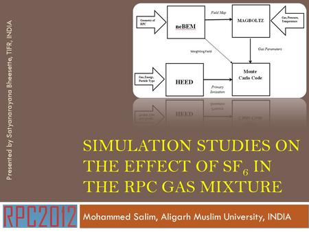 SIMULATION STUDIES ON THE EFFECT OF SF 6 IN THE RPC GAS MIXTURE Mohammed Salim, Aligarh Muslim University, INDIA Presented by Satyanarayana Bheesette,