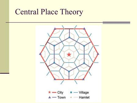 Central Place Theory. Exercise 1. Draw a circle and put an X at the center. 2. The X is Chicago. What Services does Chicago offer that you do not find.