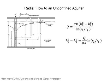 Radial Flow to an Unconfined Aquifer From Mays, 2011, Ground and Surface Water Hydrology.