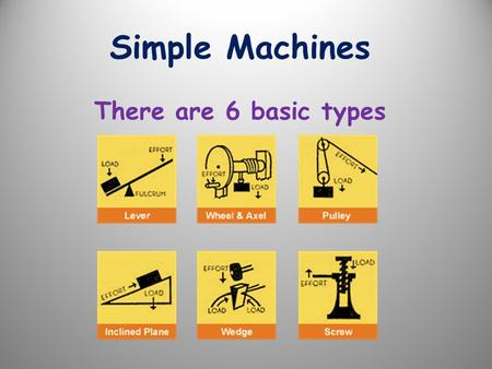 Simple Machines There are 6 basic types. 1 - INCLINED PLANE An inclined plane is a flat, sloped surface How it works: *It increases distance and decreases.