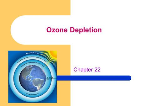 Ozone Depletion Chapter 22. Ozone Gas Unstable gas composed of three atoms of oxygen Naturally exists 12 to 15 miles up in the atmosphere Formed when.