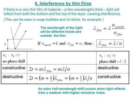 6. Interference by thin films t If there is a very thin film of material – a few wavelengths thick – light will reflect from both the bottom and the top.