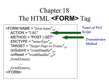 Chapter 18 The HTML Tag <FORM NAME =  form name  opt ACTION =  URL  METHOD = POST | GET ENCTYPE =  mimeType  opt TARGET =  Target Page or Frame.