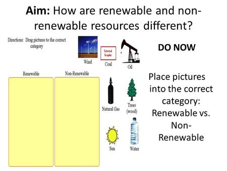 Aim: How are renewable and non- renewable resources different? DO NOW Place pictures into the correct category: Renewable vs. Non- Renewable.