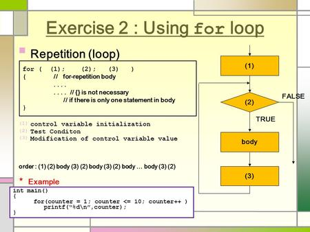 Exercise 2 : Using for loop Repetition (loop) (1)control variable initialization (2)Test Conditon (3)Modification of control variable value order : (1)