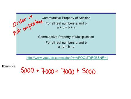 Commutative Property of Addition Commutative Property of Multiplication For all real numbers a and b a + b = b + a For all real numbers a and b a b = b.