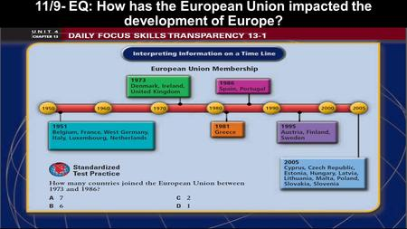 11/9- EQ: How has the European Union impacted the development of Europe?