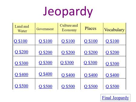 Jeopardy Land and Water Government Culture and Economy Places Vocabulary Q $100 Q $200 Q $300 Q $400 Q $500 Q $100 Q $200 Q $300 Q $400 Q $500 Final Jeopardy.