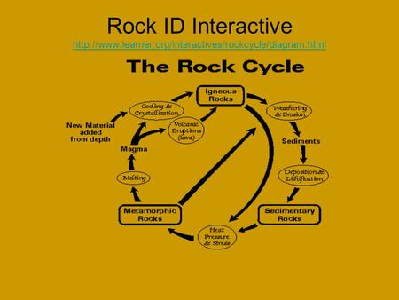 Rock ID Interactive