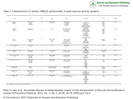 Table 1. Characteristics of generic HRQOL assessments in adult physical activity research Peter D. Hart et al. Systematic Review of Health-Related Quality.