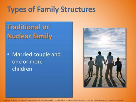 an examination of the nuclear family Preparation for exam component of study nuclear family, joint family introduction study habits are defined as those techniques, such as summarizing.