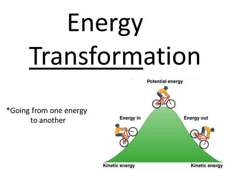 Energy Transformation *Going from one energy to another.