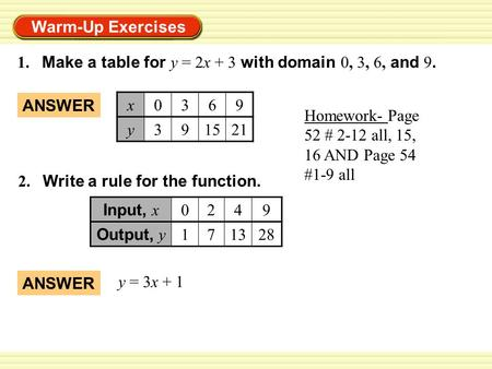 Warm-Up Exercises 1. Make a table for y = 2x + 3 with domain 0, 3, 6, and 9. 2. Write a rule for the function. ANSWER y = 3x + 1 x0369 y391521 Input, x.