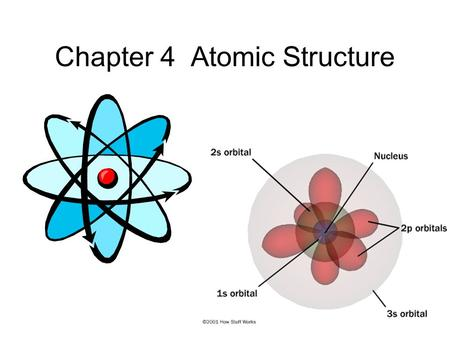 Chapter 4 Atomic Structure. Democritus Greek philosopher Tried to define matter more than 2400 years ago. – Could matter be divided into smaller and smaller.