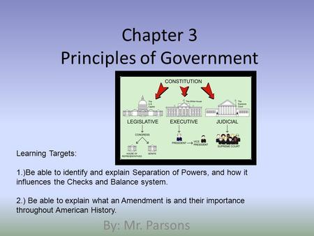 Chapter 3 Principles of Government By: Mr. Parsons Learning Targets: 1.)Be able to identify and explain Separation of Powers, and how it influences the.