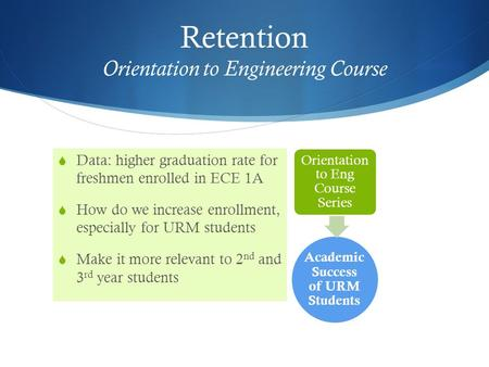 Retention Orientation to Engineering Course Academic Success of URM Students Orientation to Eng Course Series  Data: higher graduation rate for freshmen.