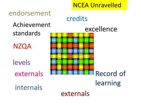 Credits endorsement NCEA Unravelled NZQA levels excellence internals externals Record of learning externals Achievement standards.