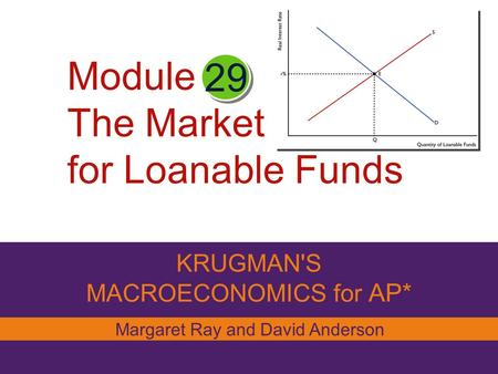 KRUGMAN'S MACROECONOMICS for AP* 29 Margaret Ray and David Anderson Module The Market for Loanable Funds.