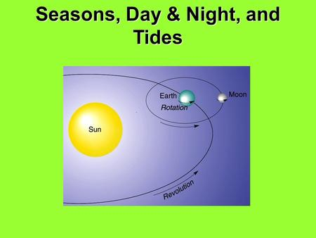 Seasons, Day & Night, and Tides. Discuss with your partner: What is the reason for the change of seasons?