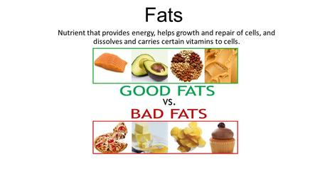 Fats Nutrient that provides energy, helps growth and repair of cells, and dissolves and carries certain vitamins to cells.