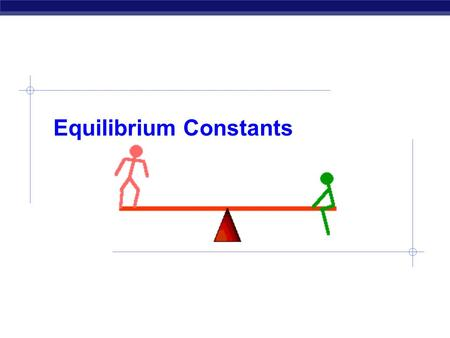 Equilibrium Constants. Recall: At equilibrium, the rate of the forward and reverse reactions are equal Equilibrium.