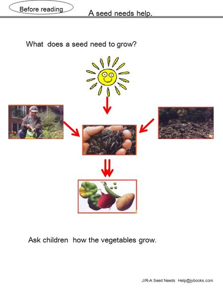 A seed needs help. Before reading JIR-A Seed Needs What does a seed need to grow? Ask children how the vegetables grow.