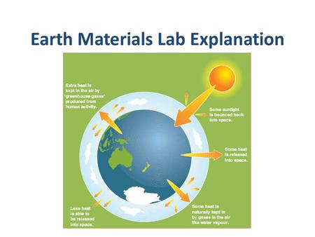 Earth Materials Lab Explanation. Why did water take so long to heat? Water has an important property. It takes five time more heat energy to raise an.