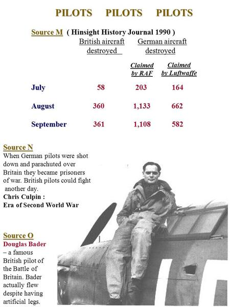 PILOTS PILOTS PILOTS Source M Source M ( Hinsight History Journal 1990 ) British aircraft German aircraft destroyed destroyed July July 58 203 164 August.