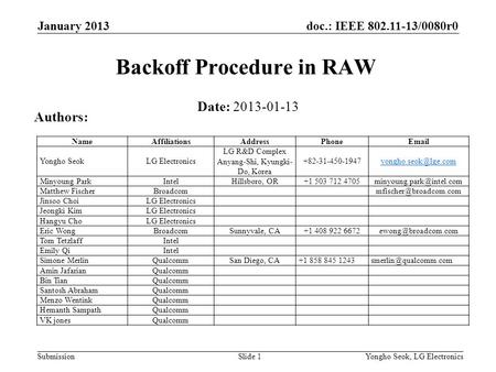 Doc.: IEEE 802.11-13/0080r0 Submission January 2013 Yongho Seok, LG ElectronicsSlide 1 Backoff Procedure in RAW Date: 2013-01-13 Authors: NameAffiliationsAddressPhoneEmail.