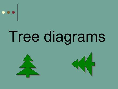 Tree diagrams. What are Tree Diagrams A way of showing the possibilities of two or more events Simple diagram we use to calculate the probabilities of.