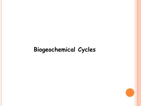 Biogeochemical Cycles.  All organisms are interconnected by vast global recycling systems known as nutrient cycles, or biogeochemical cycles  A biogeochemical.