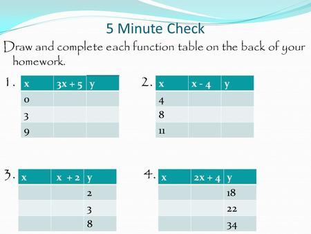 5 Minute Check Draw and complete each function table on the back of your homework. 1. 2. 3. 4. x3x + 5y 0 3 9 xx - 4y 4 8 11 x x + 2y 2 3 8 x2x + 4y 18.