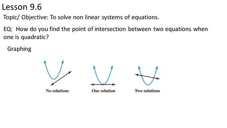 Lesson 9.6 Topic/ Objective: To solve non linear systems of equations. EQ: How do you find the point of intersection between two equations when one is.