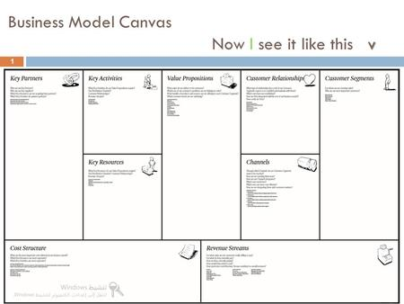 V Business Model Canvas Now I see it like this v 1.
