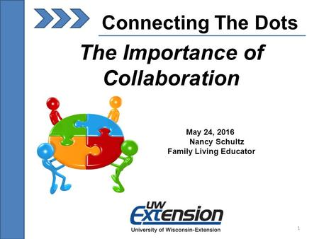 1 Connecting The Dots The Importance of Collaboration May 24, 2016 Nancy Schultz Family Living Educator.