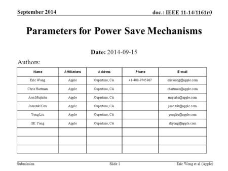 Submission doc.: IEEE 11-14/1161r0 September 2014 Eric Wong et al (Apple)Slide 1 Parameters for Power Save Mechanisms Date: 2014-09-15 Authors: