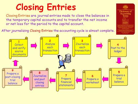 Closing Entries Closing Entries are journal entries made to close the balances in the temporary capital accounts and to transfer the net income or net.