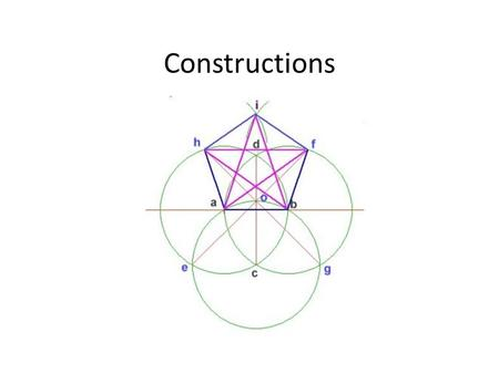 Constructions. History Geometric constructions: what can be built with just a straight-edge and a compass Ancient Greeks asked many questions about constructions: