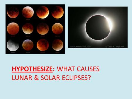 HYPOTHESIZE: WHAT CAUSES LUNAR & SOLAR ECLIPSES?.