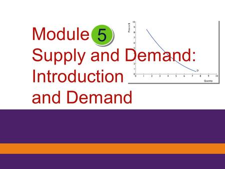 Module Supply and Demand: Introduction and Demand 5.