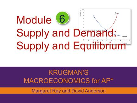 Module Supply and Demand: Supply and Equilibrium KRUGMAN'S MACROECONOMICS for AP* 6 Margaret Ray and David Anderson.